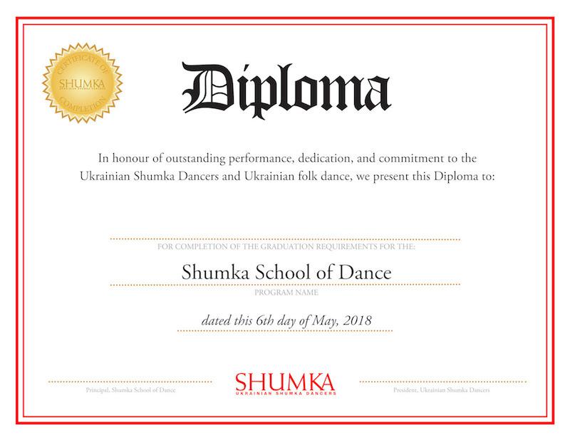 Shumkas Syllabus For Ukrainian Dance Shumka Canadas Ukrainian